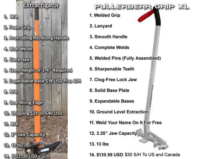 Compare Extractigator to the Pullerbear Grip XL Tree and Scotch Broom Puller